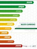 Tecnologias Disruptivas de Baixo Carbono